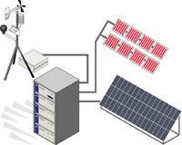 EKO MP-160-O 太阳能电池组件/阵列性能外场测试系统