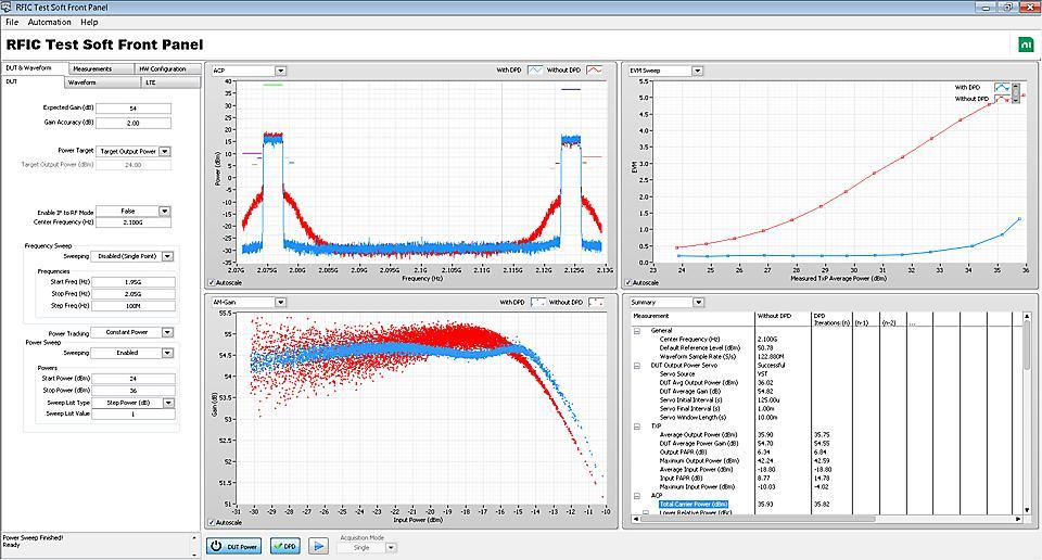 NI RFIC测试软件 无线设计和测试应用软件