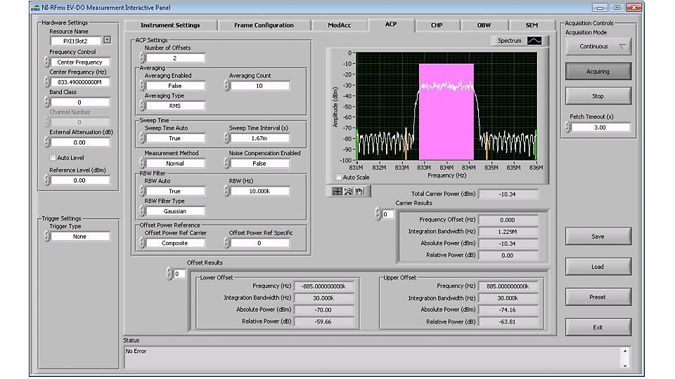 NI RFmx EV-DO 无线设计和测试应用软件