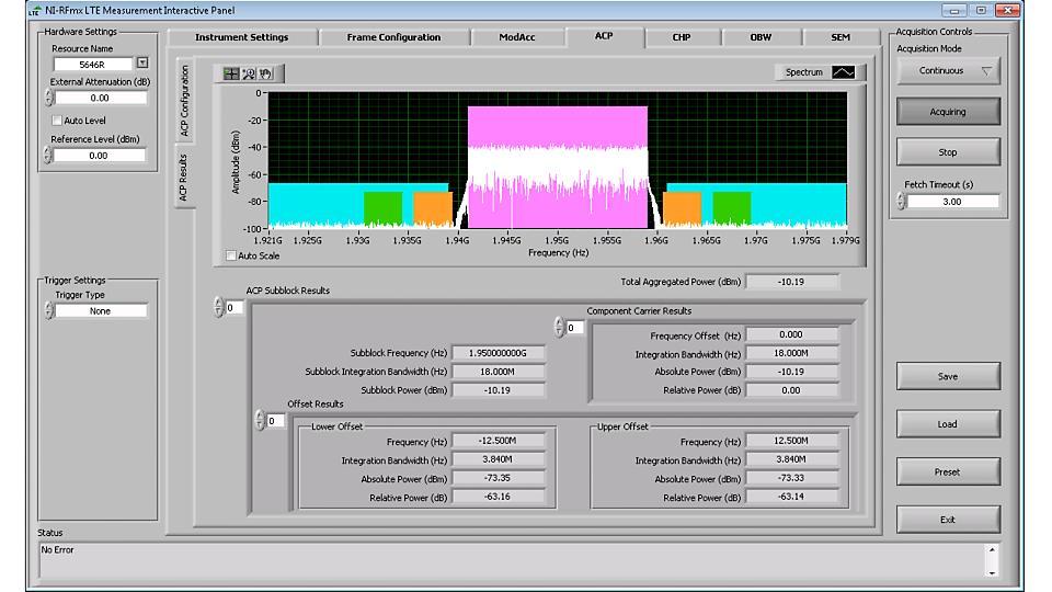 NI RFmx LTE-V2X 无线设计和测试应用软件