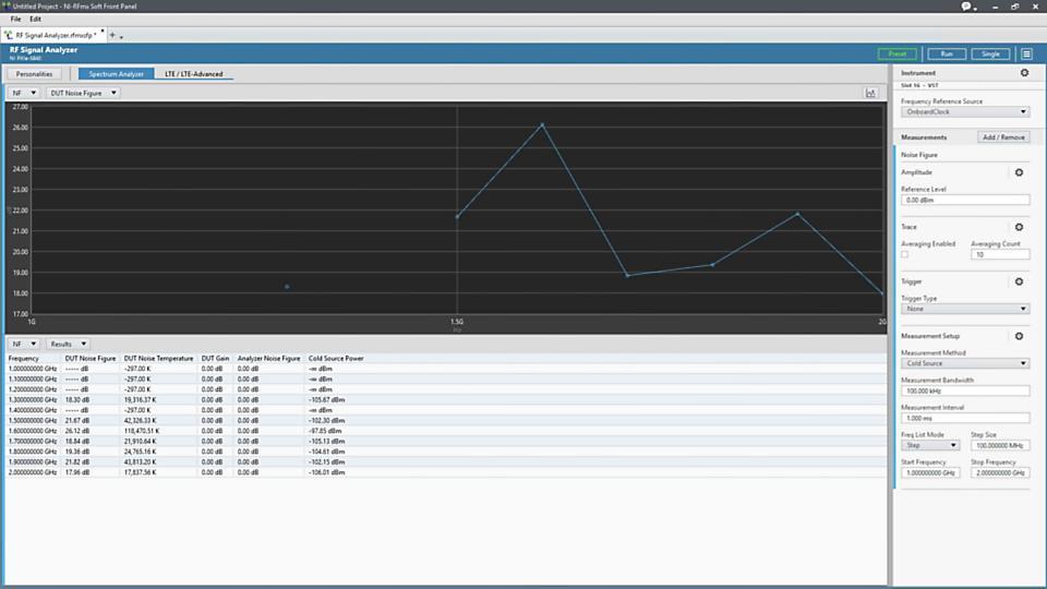 NI RFmx Noise Figure 无线设计和测试应用软件