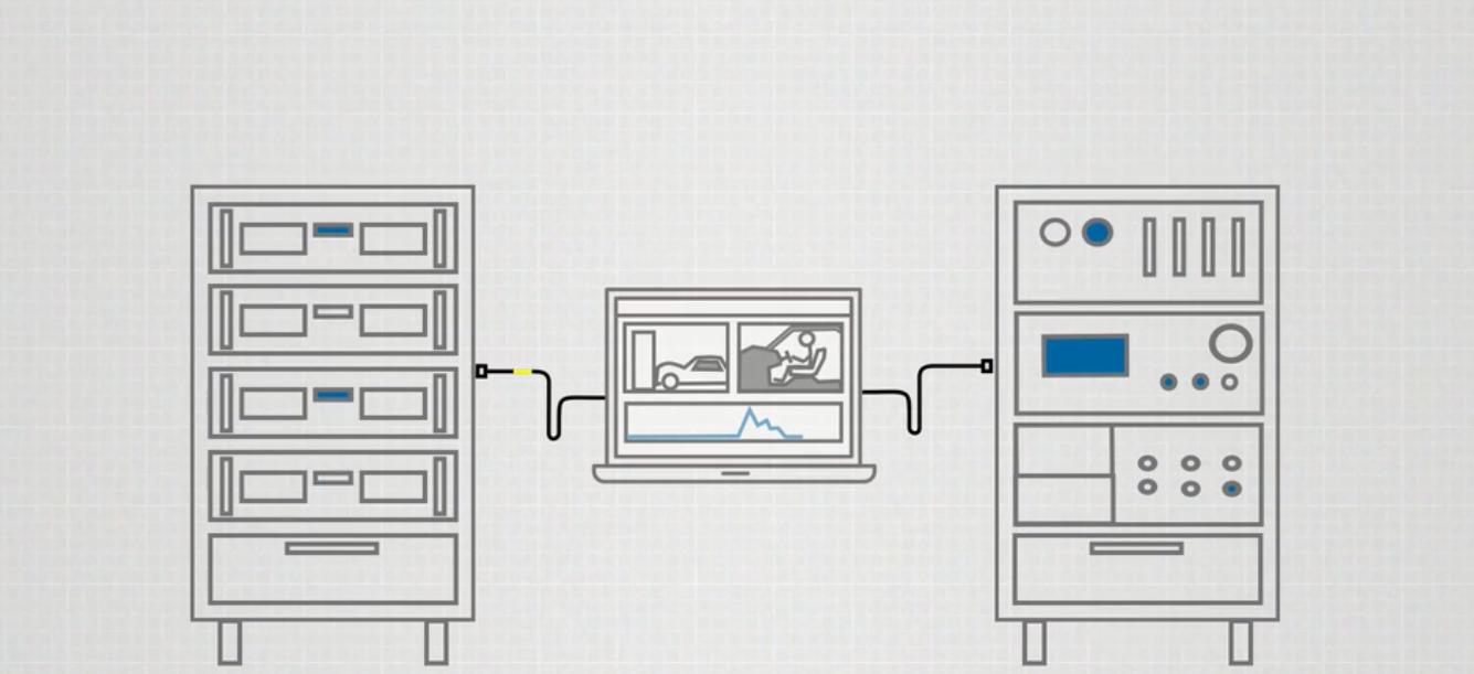 NI   电子测试和仪器测量应用软件