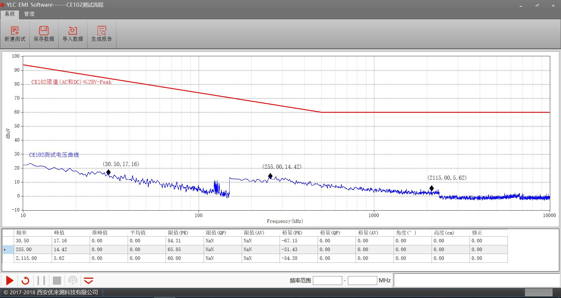 YLC YLCSOFT10/20/30 EMC测试软件