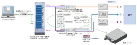 可分步实施的VW80000/ISO 7637-2电源变动测试系统
