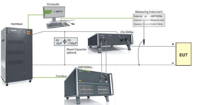 汽车电子(高压)EMC测试应用